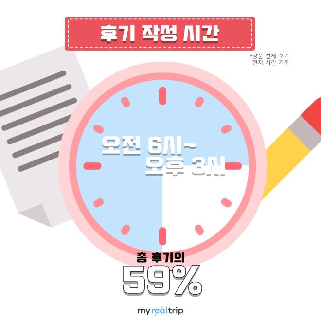 후기작성시간.png