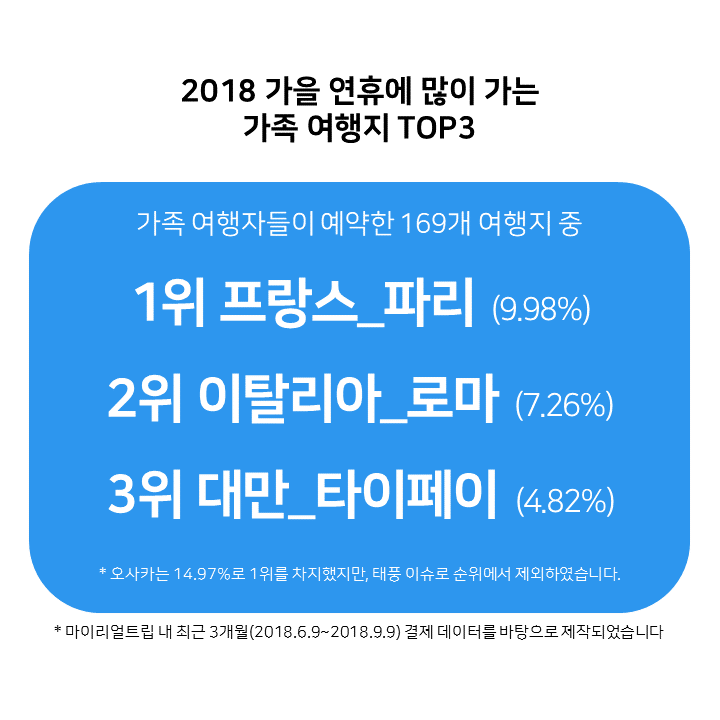 top3_1