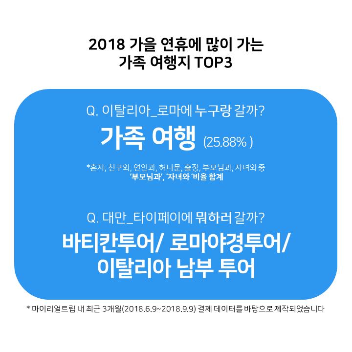 top3_3