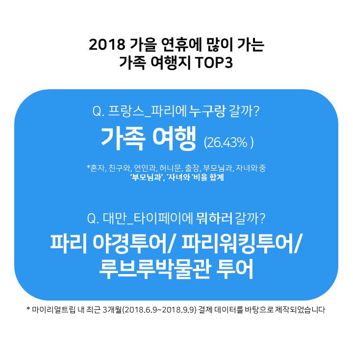 top3_4